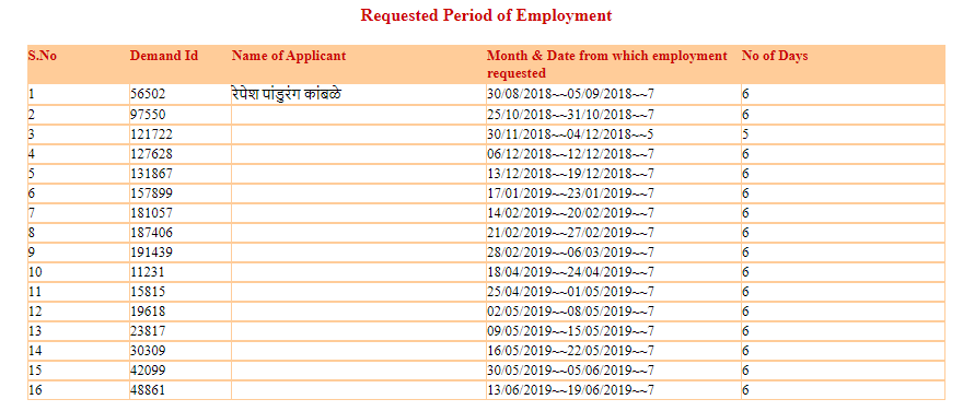 Requested Period of Employment